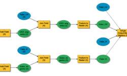 Sistema GISWEB -  Visualização dos Dados e Indicadores